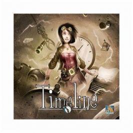 Timeline: Vynálezy